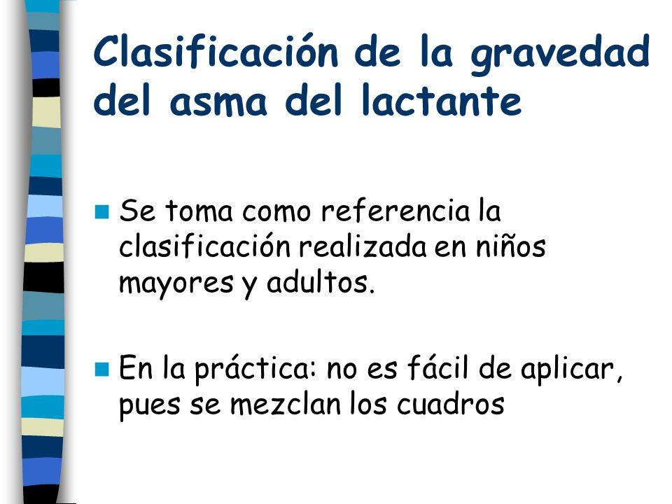Clasificación de la gravedad del asma del lactante Se toma como referencia la clasificación realizada en niños mayores y adultos.