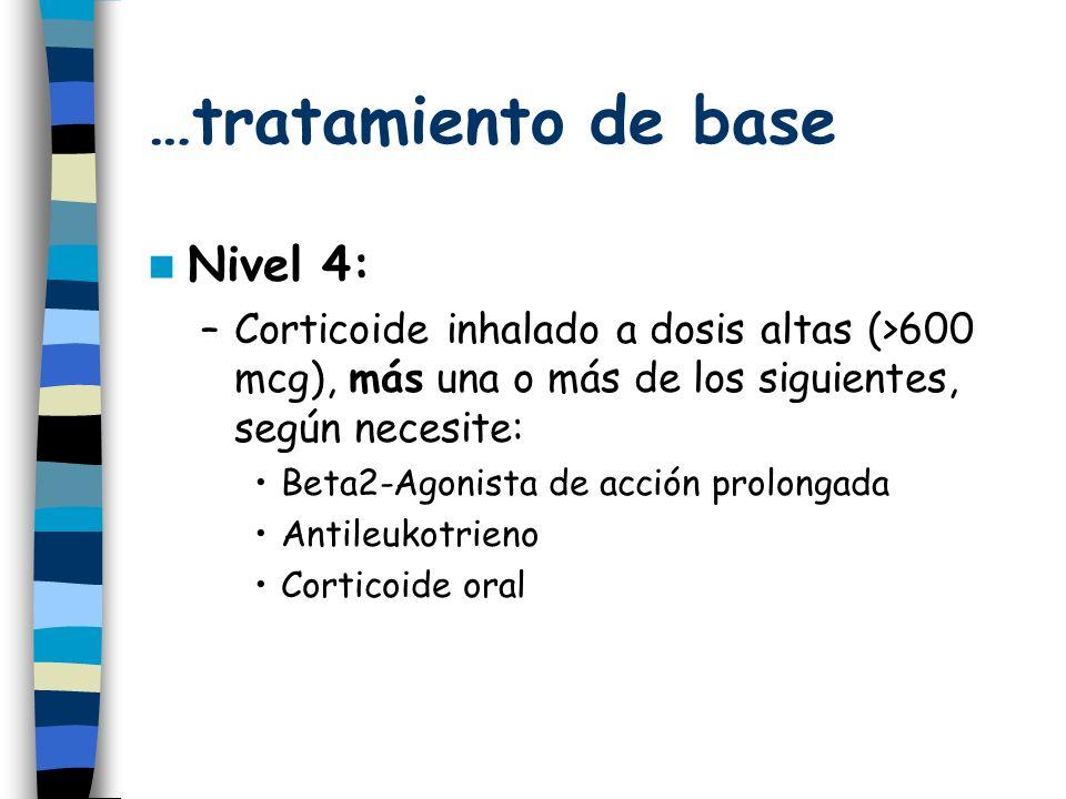 …tratamiento de base Nivel 4: –Corticoide inhalado a dosis altas (>600 mcg), más una o más de los siguientes, según necesite: Beta2-Agonista de acción prolongada Antileukotrieno Corticoide oral