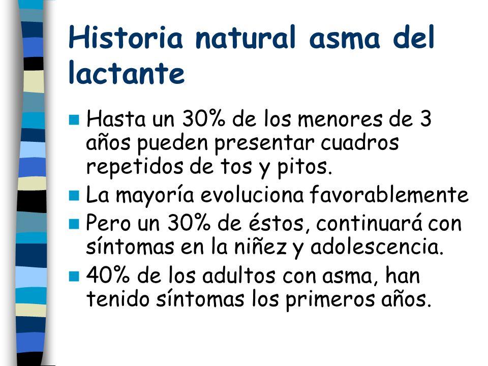 Historia natural asma del lactante Hasta un 30% de los menores de 3 años pueden presentar cuadros repetidos de tos y pitos.