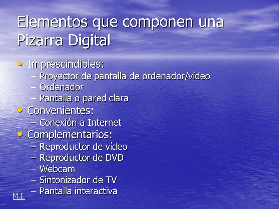 Elementos que componen una Pizarra Digital Imprescindibles: Imprescindibles: –Proyector de pantalla de ordenador/vídeo –Ordenador –Pantalla o pared clara Convenientes: Convenientes: –Conexión a Internet Complementarios: Complementarios: –Reproductor de vídeo –Reproductor de DVD –Webcam –Sintonizador de TV –Pantalla interactiva M.I.