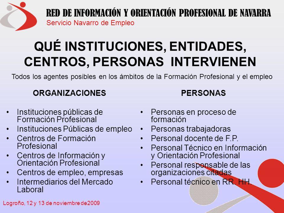 Servicio Navarro de Empleo RED DE INFORMACIÓN Y ORIENTACIÓN PROFESIONAL DE NAVARRA Logroño, 12 y 13 de noviembre de2009 QUÉ MATERIAS SE TRATAN CUALIFICACIONES –Títulos y Certificados de Profesionalidad FORMACIÓN PROFESIONAL –Ciclos de F.P.