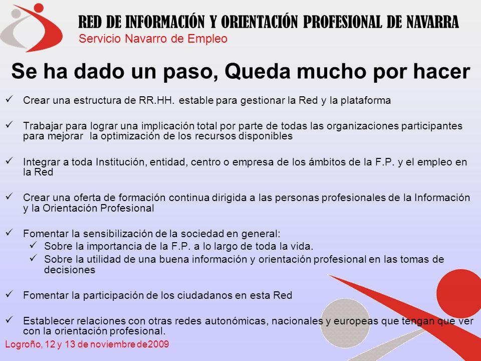 Servicio Navarro de Empleo RED DE INFORMACIÓN Y ORIENTACIÓN PROFESIONAL DE NAVARRA Logroño, 12 y 13 de noviembre de2009 Crear una estructura de RR.HH.