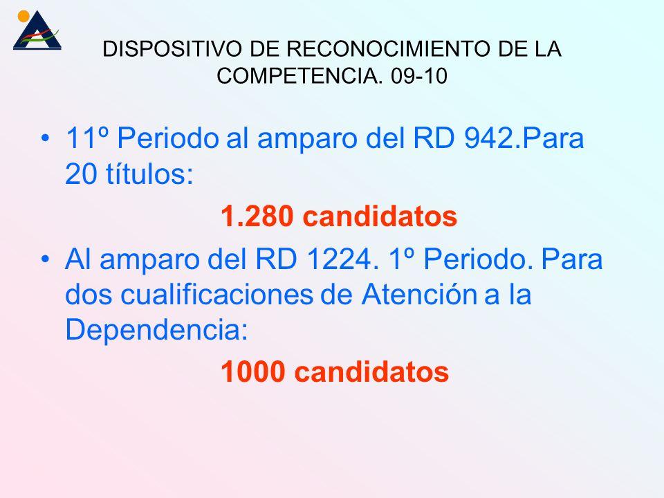 DISPOSITIVO DE RECONOCIMIENTO DE LA COMPETENCIA.