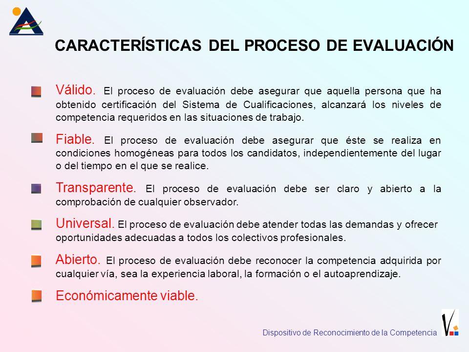 CARACTERÍSTICAS DEL PROCESO DE EVALUACIÓN Válido.