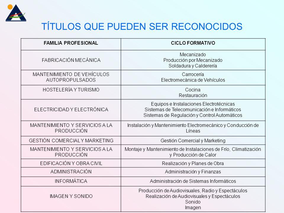 TÍTULOS QUE PUEDEN SER RECONOCIDOS FAMILIA PROFESIONALCICLO FORMATIVO FABRICACIÓN MECÁNICA Mecanizado Producción por Mecanizado Soldadura y Calderería MANTENIMIENTO DE VEHÍCULOS AUTOPROPULSADOS Carrocería Electromecánica de Vehículos HOSTELERÍA Y TURISMOCocina Restauración ELECTRICIDAD Y ELECTRÓNICA Equipos e Instalaciones Electrotécnicas Sistemas de Telecomunicación e Informáticos Sistemas de Regulación y Control Automáticos MANTENIMIENTO Y SERVICIOS A LA PRODUCCIÓN Instalación y Mantenimiento Electromecánico y Conducción de Líneas GESTIÓN COMERCIAL Y MARKETINGGestión Comercial y Marketing MANTENIMIENTO Y SERVICIOS A LA PRODUCCIÓN Montaje y Mantenimiento de Instalaciones de Frío, Climatización y Producción de Calor EDIFICACIÓN Y OBRA CIVILRealización y Planes de Obra ADMINISTRACIÓNAdministración y Finanzas INFORMÁTICAAdministración de Sistemas Informáticos IMAGEN Y SONIDO Producción de Audiovisuales, Radio y Espectáculos Realización de Audiovisuales y Espectáculos Sonido Imagen