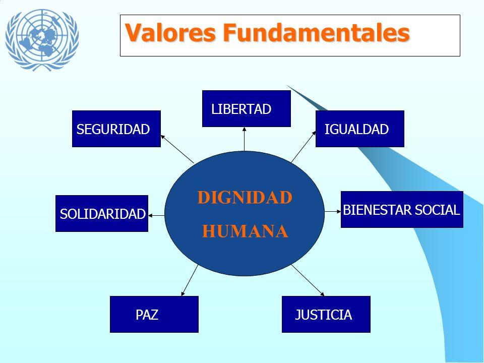 Como Secretario General de las Naciones Unidas he establecido que los derechos humanos son una prioridad en cada uno de los programas y en cada misión