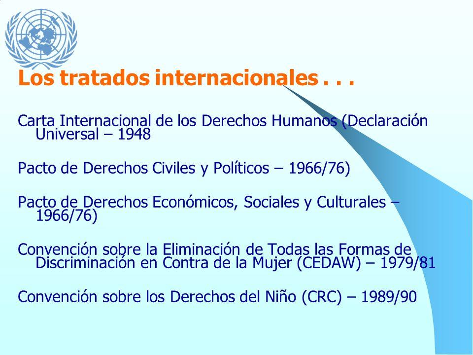 Valores Fundamentales DIGNIDAD HUMANA LIBERTAD SEGURIDADIGUALDAD SOLIDARIDAD BIENESTAR SOCIAL PAZJUSTICIA