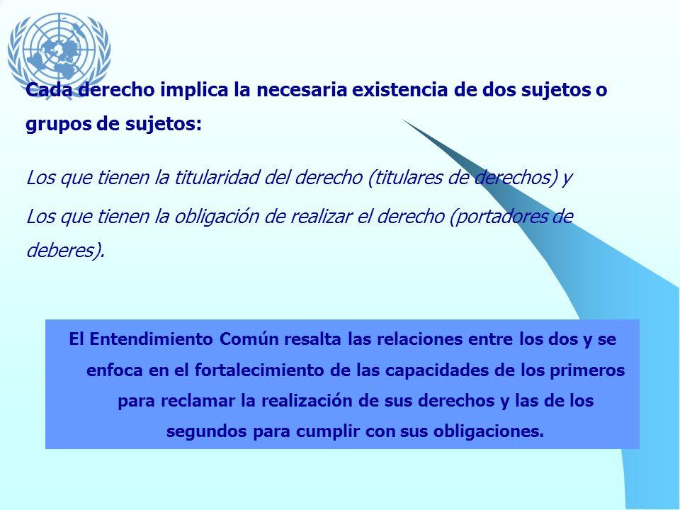 3) 3) La cooperación para el desarrollo contribuye al desarrollo de las capacidades de los portadores de deberes para cumplir con sus obligaciones y/o