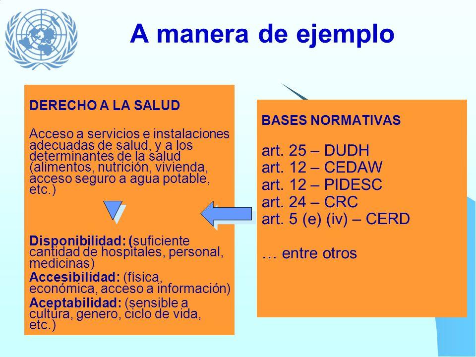 Estándar de Derechos Humanos El contenido normativo del derecho: el tipo de reclamos y obligaciones mínimas implícitas en el pleno ejercicio del derec