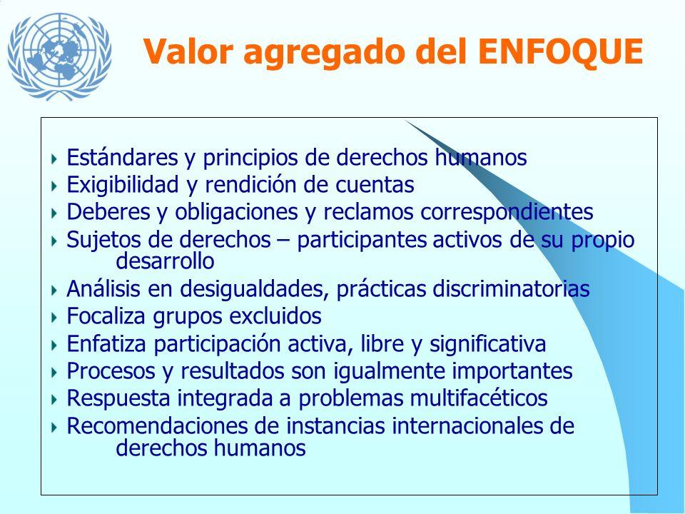 La realización de los Derechos Humanos requiere capacidades Titulares de derechos: Ejercen derechos Formulan demandas Buscan EMPODERAMIENT0 Portadores