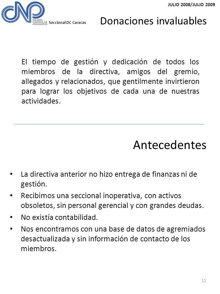 Seccional DC Caracas JULIO 2008/JULIO 2009 11 El tiempo de gestión y dedicación de todos los miembros de la directiva, amigos del gremio, allegados y relacionados, que gentilmente invirtieron para lograr los objetivos de cada una de nuestras actividades.