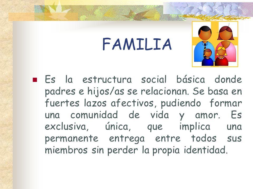 FAMILIA Es la estructura social básica donde padres e hijos/as se relacionan.