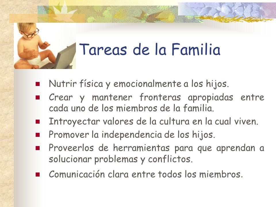 Tareas de la Familia Nutrir física y emocionalmente a los hijos.
