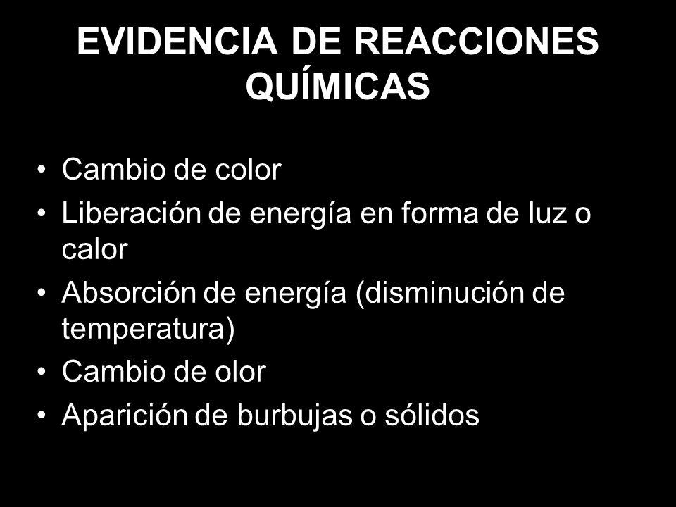 EVIDENCIA DE REACCIONES QUÍMICAS Cambio de color Liberación de energía en forma de luz o calor Absorción de energía (disminución de temperatura) Cambio de olor Aparición de burbujas o sólidos