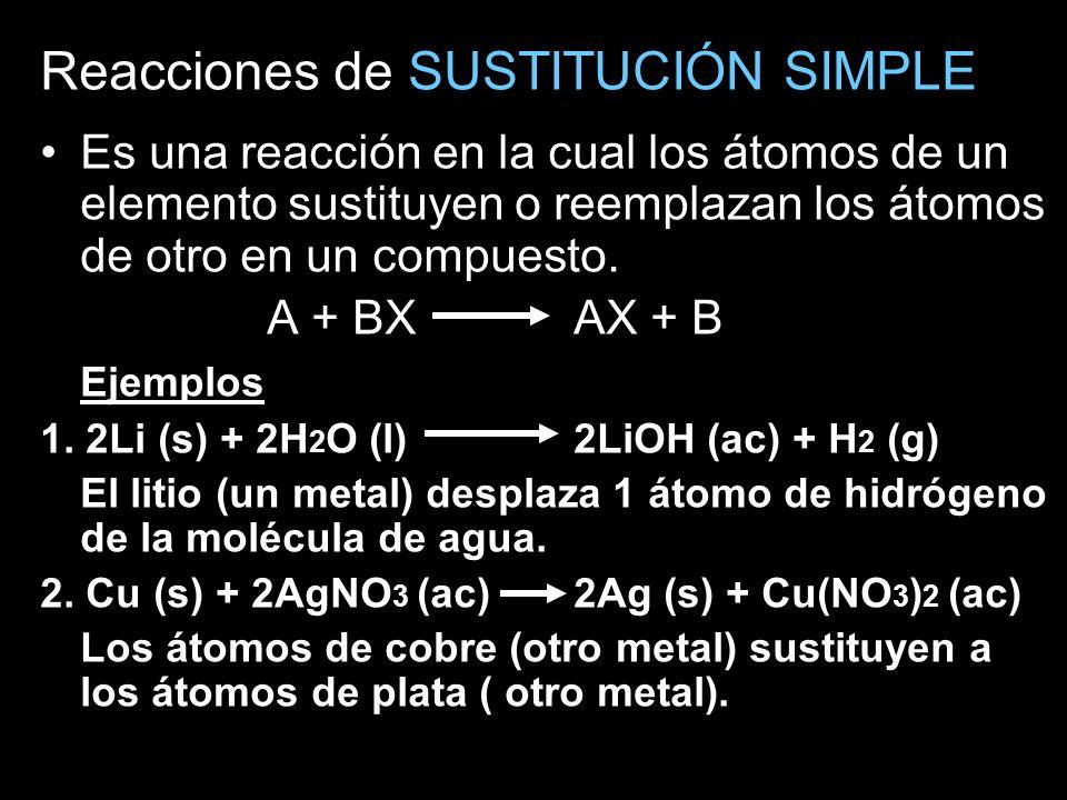 Reacciones de SUSTITUCIÓN SIMPLE Es una reacción en la cual los átomos de un elemento sustituyen o reemplazan los átomos de otro en un compuesto.