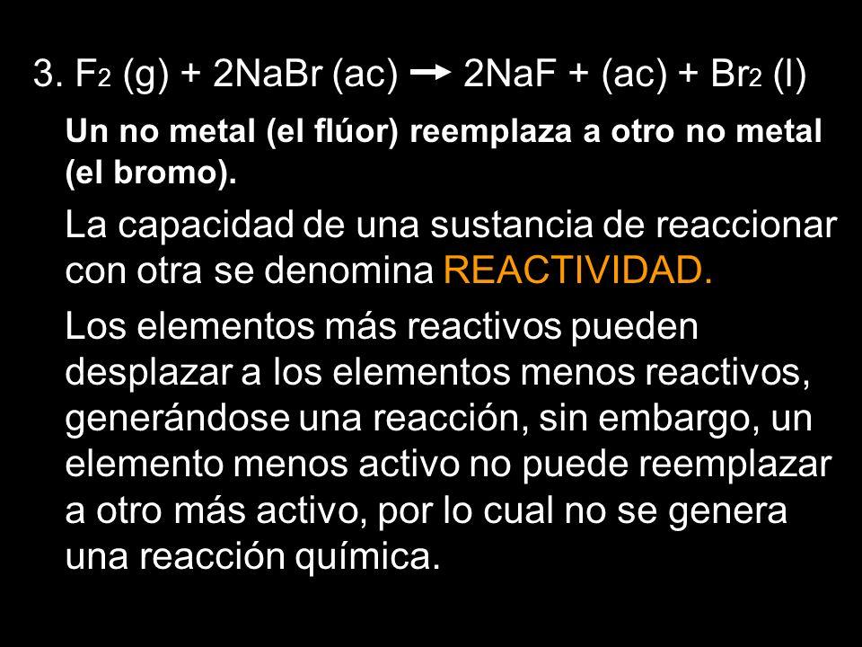 3. F 2 (g) + 2NaBr (ac) 2NaF + (ac) + Br 2 (l) Un no metal (el flúor) reemplaza a otro no metal (el bromo). La capacidad de una sustancia de reacciona