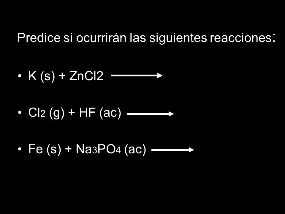 Predice si ocurrirán las siguientes reacciones : K (s) + ZnCl2 Cl 2 (g) + HF (ac) Fe (s) + Na 3 PO 4 (ac)
