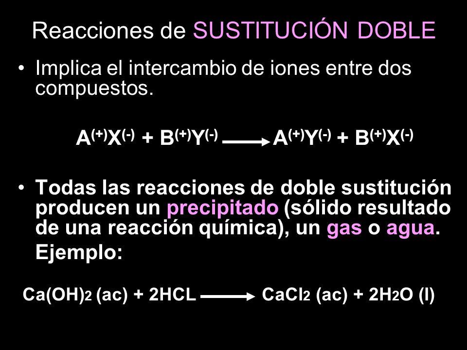 Reacciones de SUSTITUCIÓN DOBLE Implica el intercambio de iones entre dos compuestos.