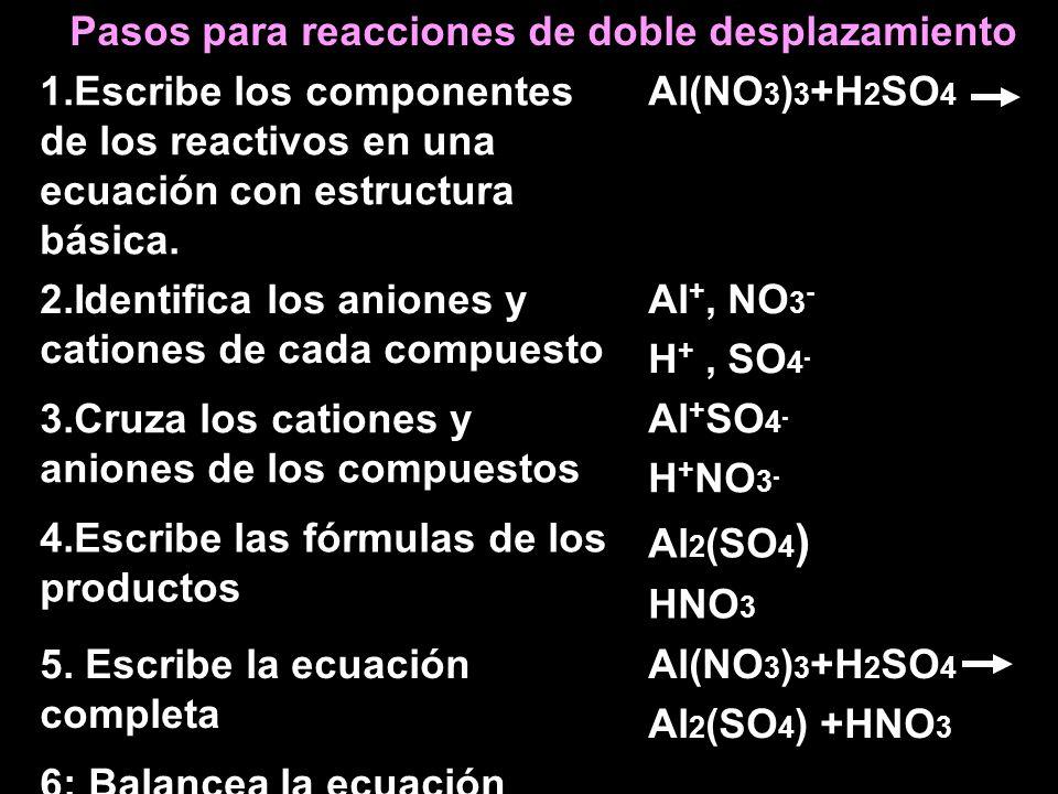 Pasos para reacciones de doble desplazamiento 1.Escribe los componentes de los reactivos en una ecuación con estructura básica.