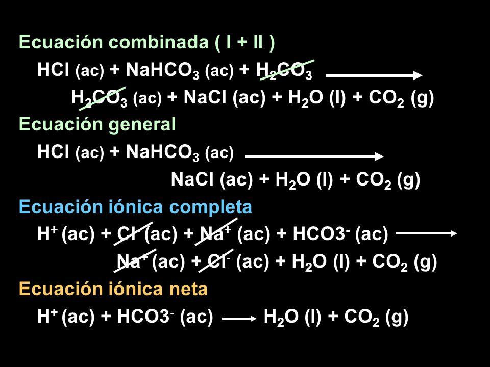 Ecuación combinada ( I + II ) HCl (ac) + NaHCO 3 (ac) + H 2 CO 3 H 2 CO 3 (ac) + NaCl (ac) + H 2 O (l) + CO 2 (g) Ecuación general HCl (ac) + NaHCO 3 (ac) NaCl (ac) + H 2 O (l) + CO 2 (g) Ecuación iónica completa H + (ac) + Cl - (ac) + Na + (ac) + HCO3 - (ac) Na + (ac) + Cl - (ac) + H 2 O (l) + CO 2 (g) Ecuación iónica neta H + (ac) + HCO3 - (ac) H 2 O (l) + CO 2 (g)