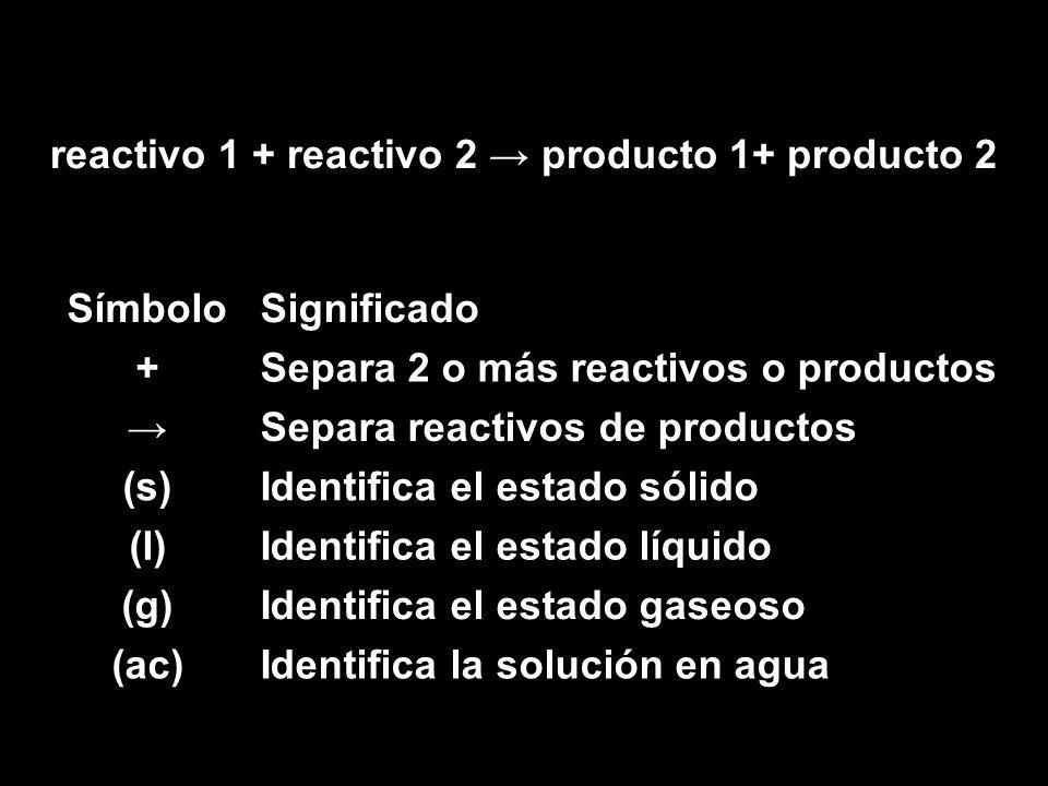 reactivo 1 + reactivo 2 producto 1+ producto 2 SímboloSignificado +Separa 2 o más reactivos o productos Separa reactivos de productos (s)Identifica el estado sólido (l)Identifica el estado líquido (g)Identifica el estado gaseoso (ac)Identifica la solución en agua