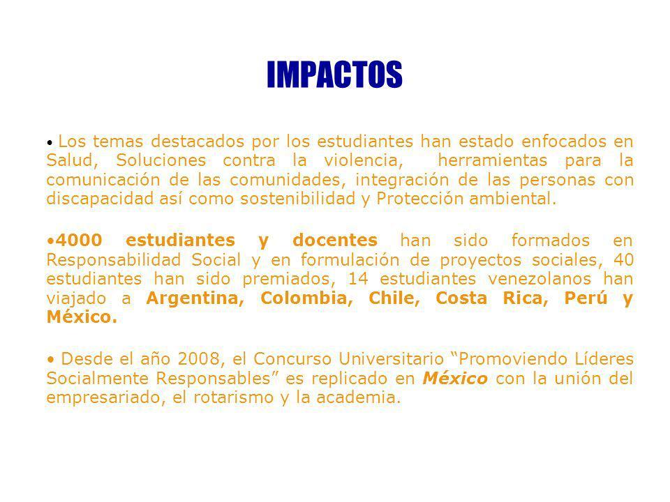 IMPACTOS Los temas destacados por los estudiantes han estado enfocados en Salud, Soluciones contra la violencia, herramientas para la comunicación de