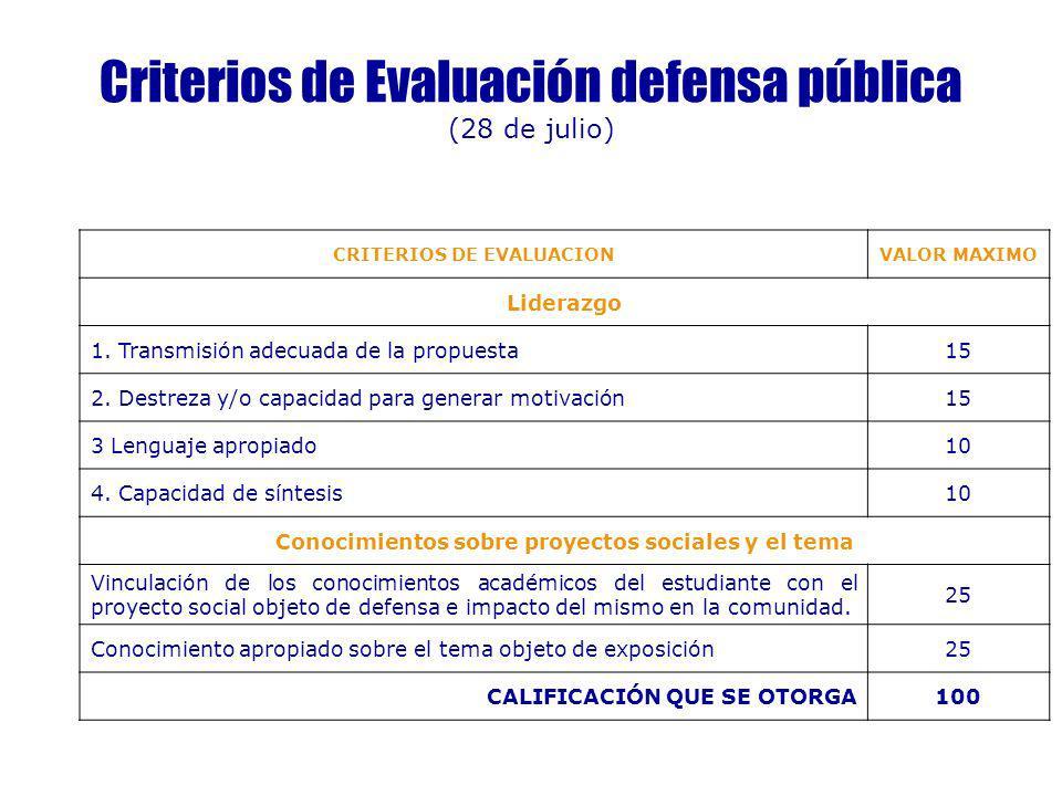 Criterios de Evaluación defensa pública (28 de julio) CRITERIOS DE EVALUACIONVALOR MAXIMO Liderazgo 1. Transmisión adecuada de la propuesta15 2. Destr