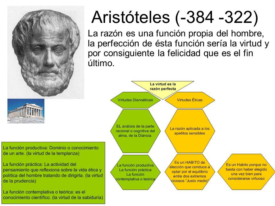 Aristóteles (-384 -322) La razón es una función propia del hombre, la perfección de ésta función sería la virtud y por consiguiente la felicidad que es el fin último.