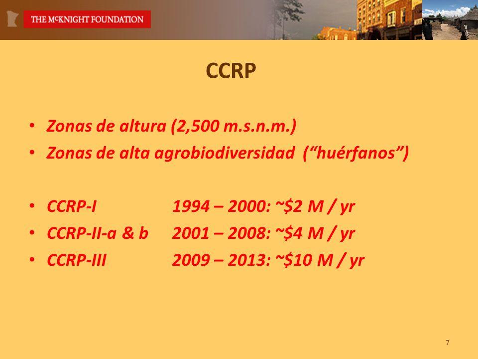 CCRP Zonas de altura (2,500 m.s.n.m.) Zonas de alta agrobiodiversidad (huérfanos) CCRP-I 1994 – 2000: ~$2 M / yr CCRP-II-a & b 2001 – 2008: ~$4 M / yr CCRP-III 2009 – 2013: ~$10 M / yr 7