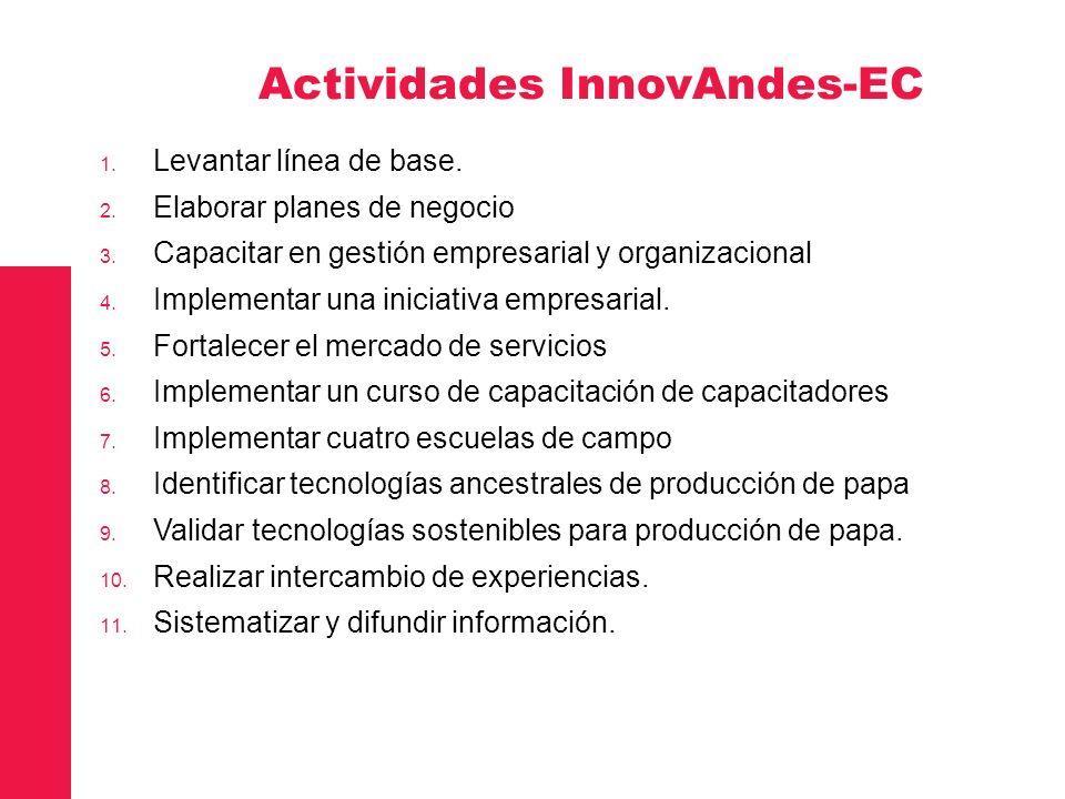 1. Levantar línea de base. 2. Elaborar planes de negocio 3. Capacitar en gestión empresarial y organizacional 4. Implementar una iniciativa empresaria