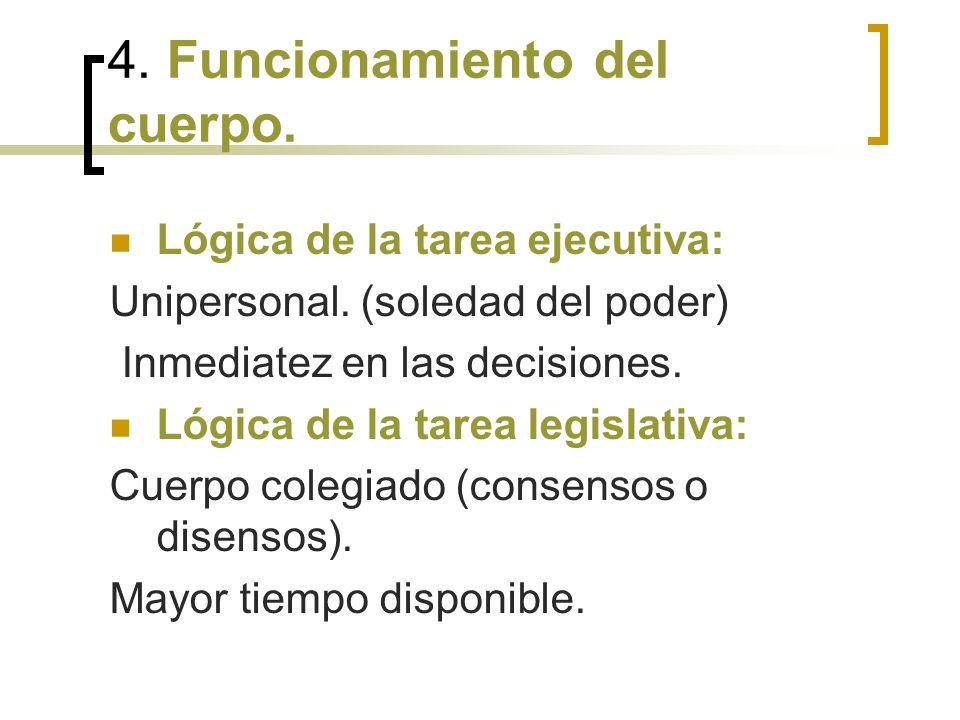 4. Funcionamiento del cuerpo. Lógica de la tarea ejecutiva: Unipersonal.