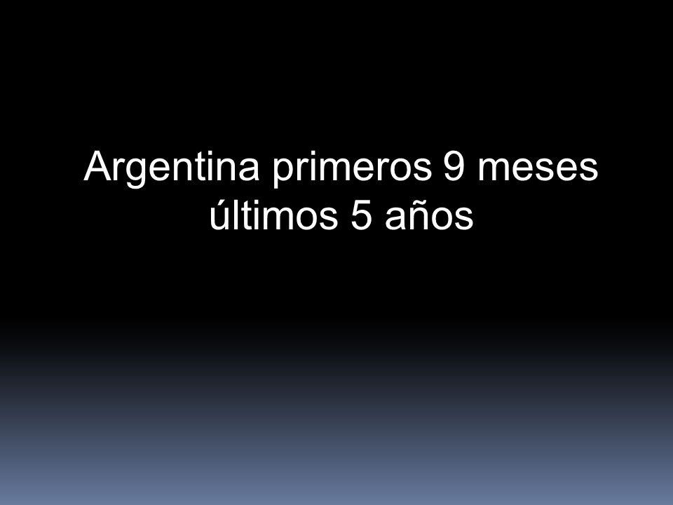 Argentina primeros 9 meses últimos 5 años