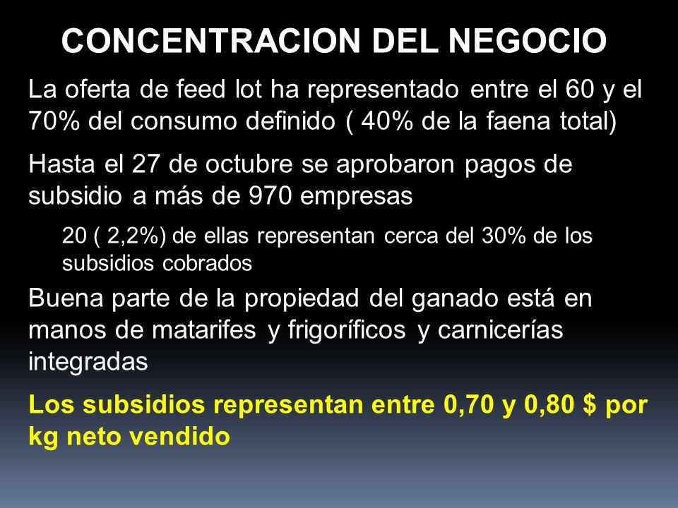 CONCENTRACION DEL NEGOCIO La oferta de feed lot ha representado entre el 60 y el 70% del consumo definido ( 40% de la faena total) Hasta el 27 de octubre se aprobaron pagos de subsidio a más de 970 empresas 20 ( 2,2%) de ellas representan cerca del 30% de los subsidios cobrados Buena parte de la propiedad del ganado está en manos de matarifes y frigoríficos y carnicerías integradas Los subsidios representan entre 0,70 y 0,80 $ por kg neto vendido