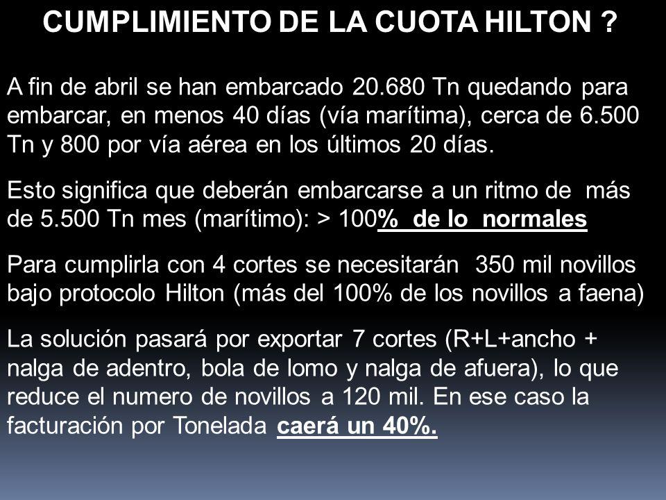CUMPLIMIENTO DE LA CUOTA HILTON .