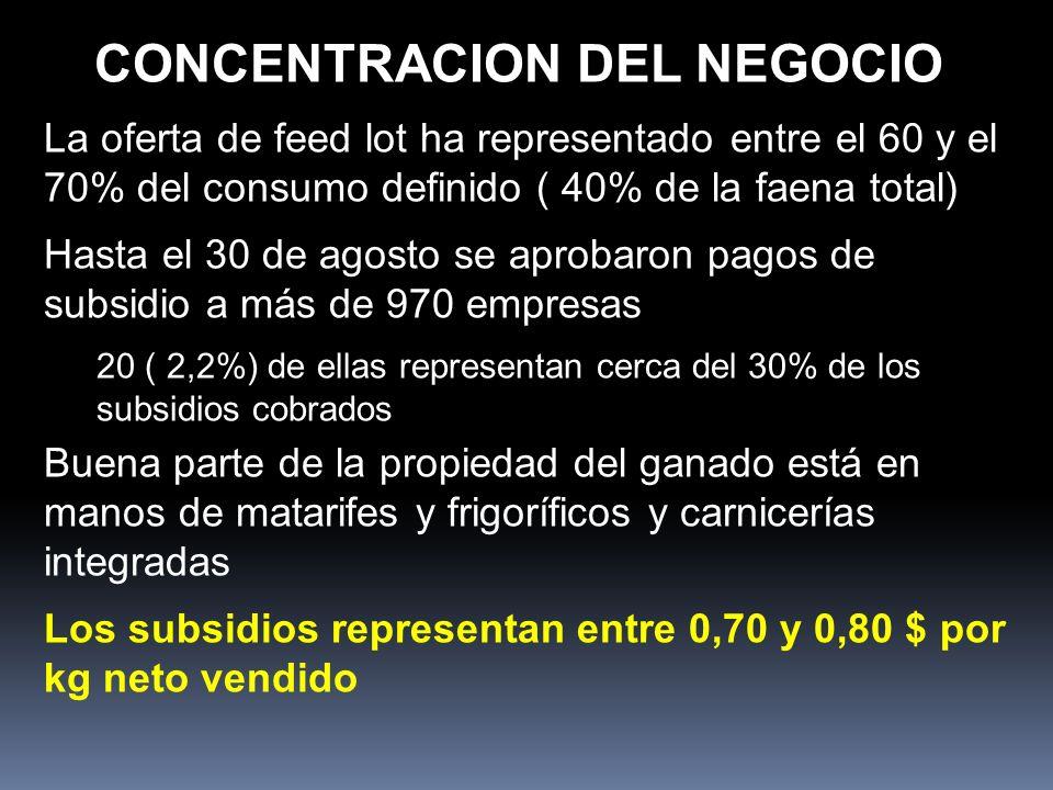 CONCENTRACION DEL NEGOCIO La oferta de feed lot ha representado entre el 60 y el 70% del consumo definido ( 40% de la faena total) Hasta el 30 de agosto se aprobaron pagos de subsidio a más de 970 empresas 20 ( 2,2%) de ellas representan cerca del 30% de los subsidios cobrados Buena parte de la propiedad del ganado está en manos de matarifes y frigoríficos y carnicerías integradas Los subsidios representan entre 0,70 y 0,80 $ por kg neto vendido