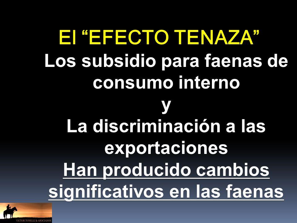 El EFECTO TENAZA Los subsidio para faenas de consumo interno y La discriminación a las exportaciones Han producido cambios significativos en las faena