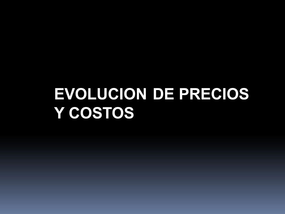 EVOLUCION DE PRECIOS Y COSTOS