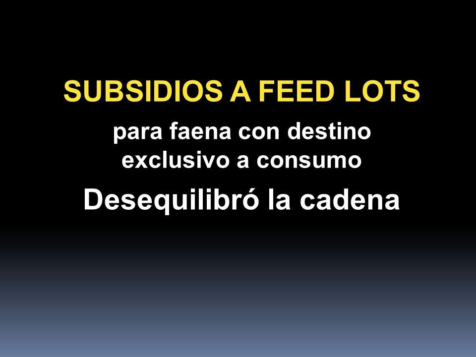 SUBSIDIOS A FEED LOTS para faena con destino exclusivo a consumo Desequilibró la cadena