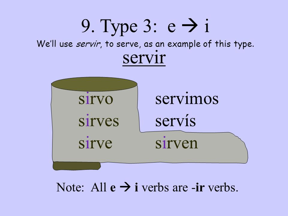 servir sirvo sirves sirve servimos servís sirven 9. Type 3: e i Well use servir, to serve, as an example of this type. Note: All e i verbs are -ir ver