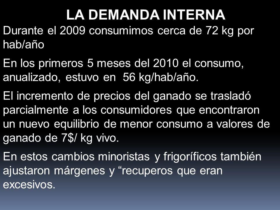 LA DEMANDA INTERNA Durante el 2009 consumimos cerca de 72 kg por hab/año En los primeros 5 meses del 2010 el consumo, anualizado, estuvo en 56 kg/hab/año.