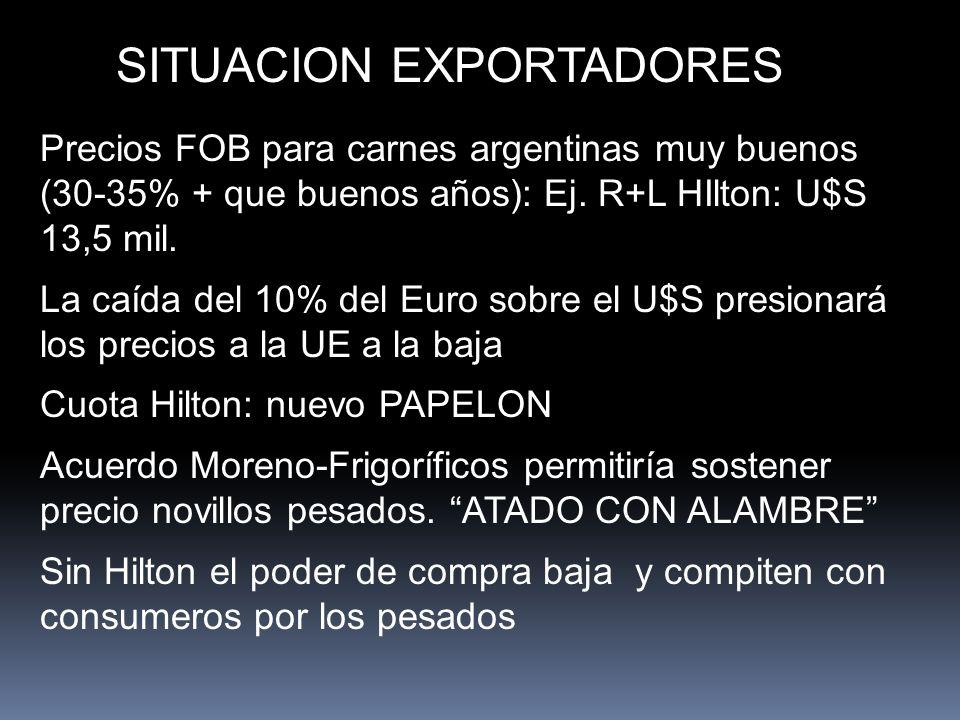 SITUACION EXPORTADORES Precios FOB para carnes argentinas muy buenos (30-35% + que buenos años): Ej.