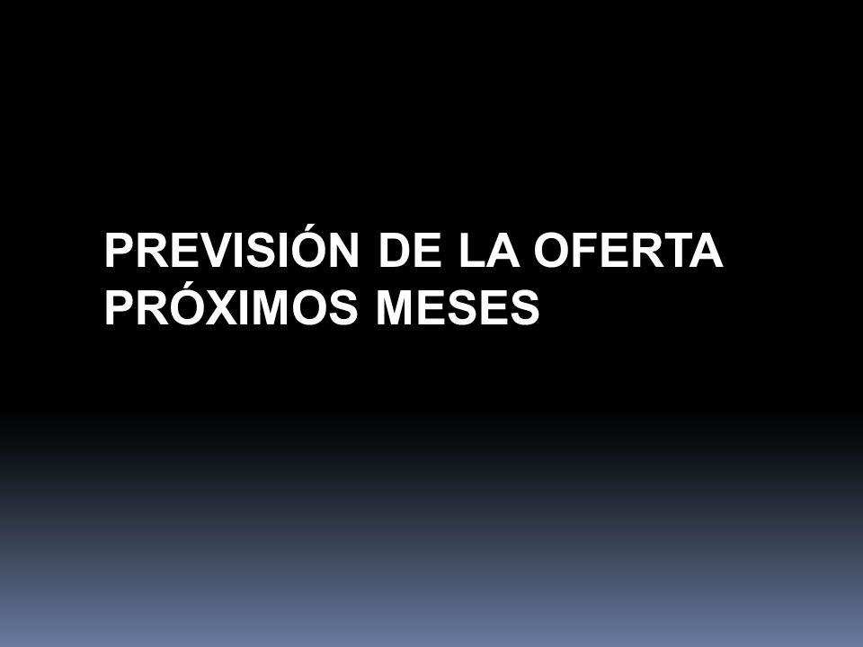 PREVISIÓN DE LA OFERTA PRÓXIMOS MESES