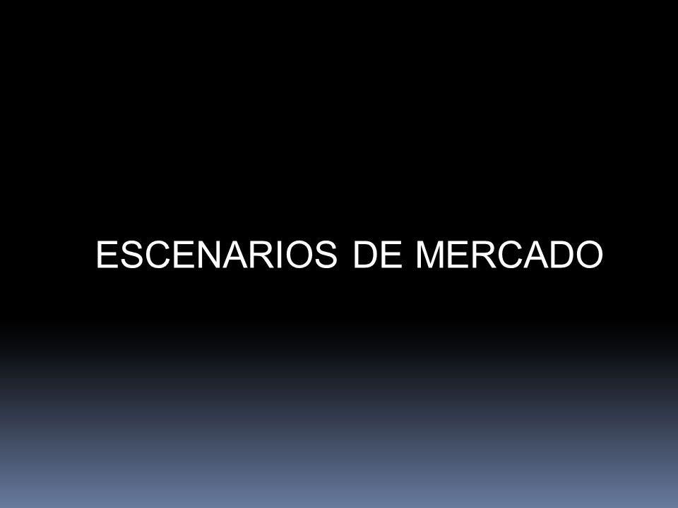 ESCENARIOS DE MERCADO
