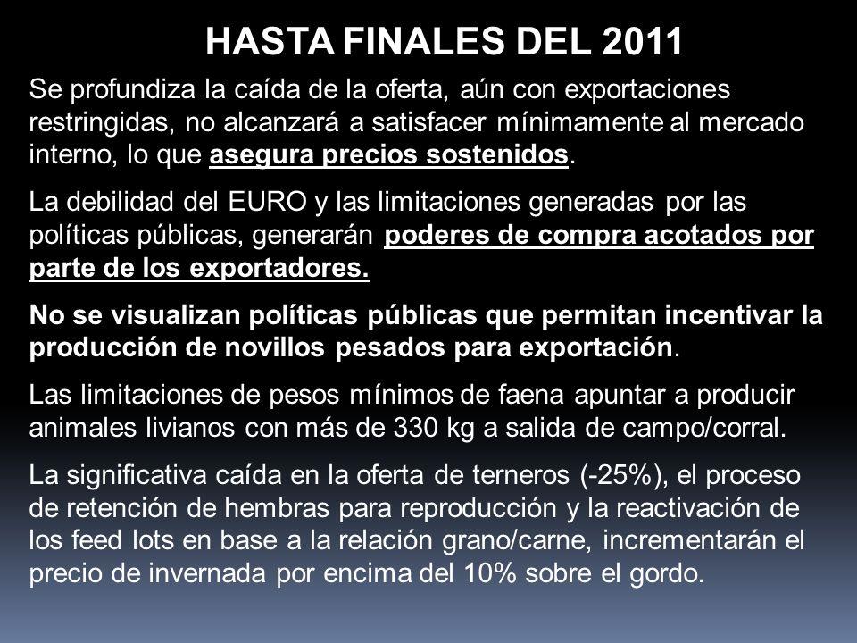 HASTA FINALES DEL 2011 Se profundiza la caída de la oferta, aún con exportaciones restringidas, no alcanzará a satisfacer mínimamente al mercado interno, lo que asegura precios sostenidos.