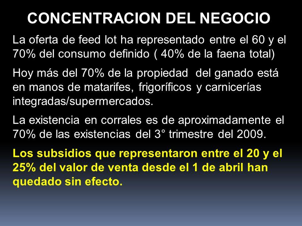 CONCENTRACION DEL NEGOCIO La oferta de feed lot ha representado entre el 60 y el 70% del consumo definido ( 40% de la faena total) Hoy más del 70% de la propiedad del ganado está en manos de matarifes, frigoríficos y carnicerías integradas/supermercados.
