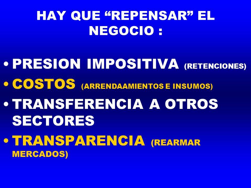 HAY QUE REPENSAR EL NEGOCIO : PRESION IMPOSITIVA (RETENCIONES) COSTOS (ARRENDAAMIENTOS E INSUMOS) TRANSFERENCIA A OTROS SECTORES TRANSPARENCIA (REARMAR MERCADOS)