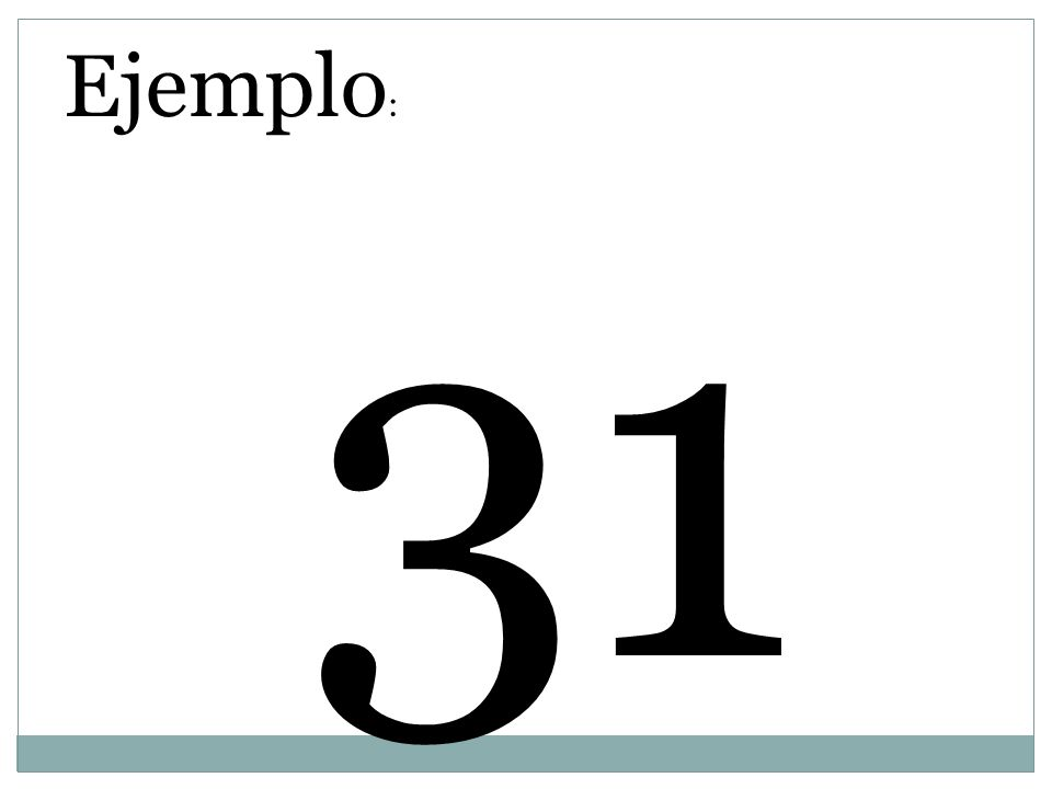 The verb estar Yo ________ Tu ________ El/Ella ________ Nosotros ________ Ellos/Ellas________
