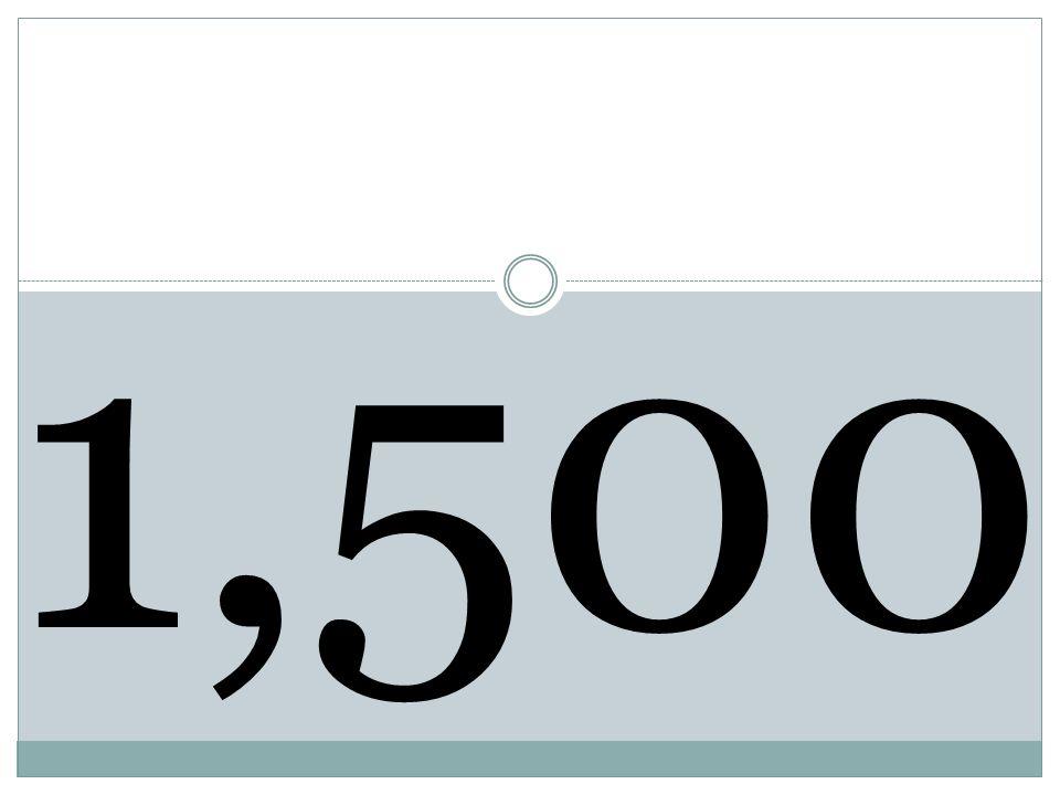 Mil quinientos