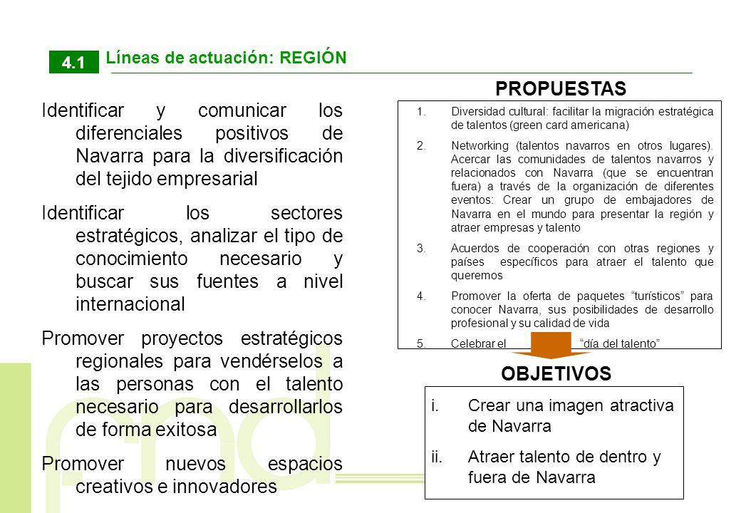 Líneas de actuación: REGIÓN 4.1 1.Diversidad cultural: facilitar la migración estratégica de talentos (green card americana) 2.Networking (talentos na