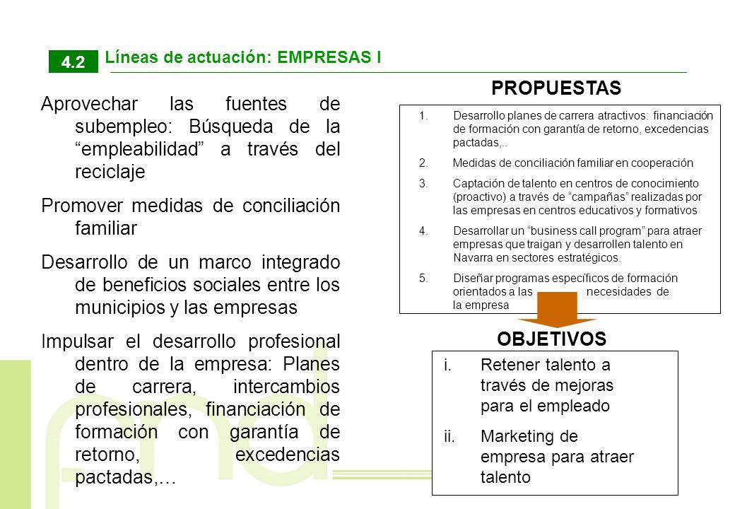 Líneas de actuación: EMPRESAS I 4.2 1.Desarrollo planes de carrera atractivos: financiación de formación con garantía de retorno, excedencias pactadas